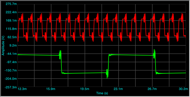 iPhone%201k%20and%20100%20Hz%20Square%20Waves.png
