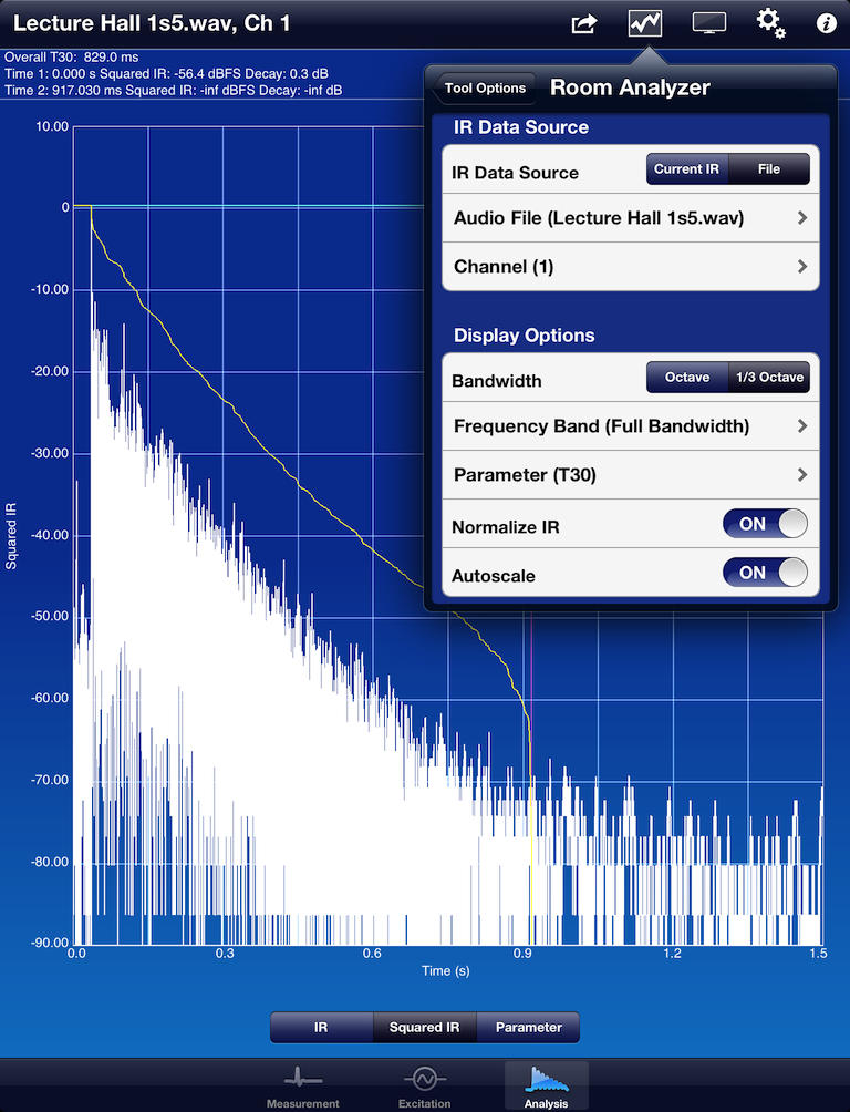 RoomScope Decay Curve iPad