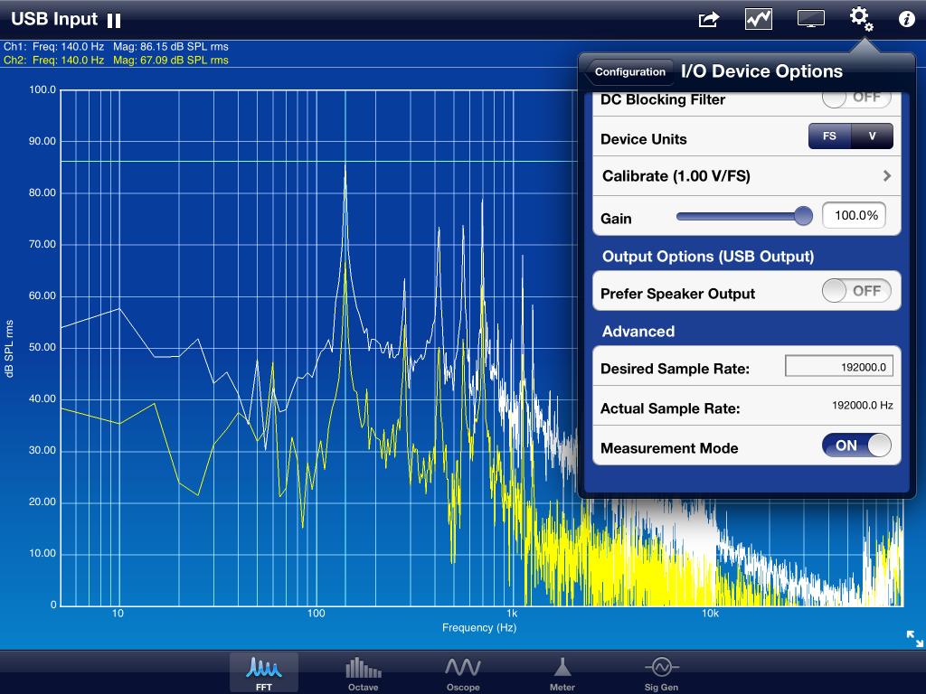 SignalScope Pro 192 kHz Sampling