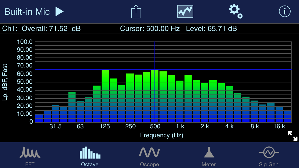 SignalScope Pro Screenshot iPhone 6