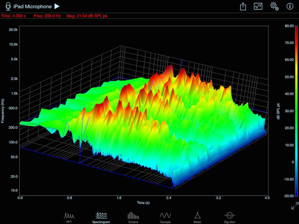 Real-time 3D Spectrogram now available in SignalScope for iOS