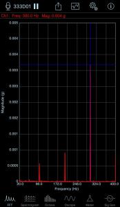 FFT_Plot_Limits